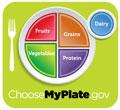 MyPlate-green120x110.jpg